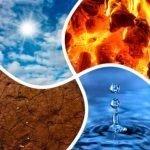 Taller-de-Biodanza-SJS.-Los-Cinco-Elementos-y-la-Astrología-www.biodanzaspain.org